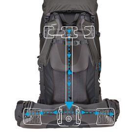Rucsac Munte tehnic Thule Guidepost 75L Men's Backpacking Pack - Poseidon/Light Poseidon
